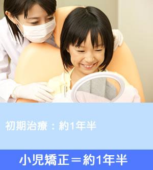 子どもの歯並び矯正の治療期間